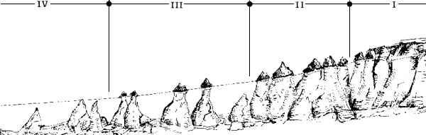 kapadokya-peri-bacalari-nasil-olustu